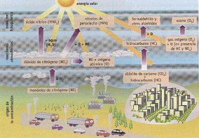 20080613090514-contaminantes.jpg
